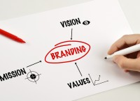 BRANDING, a marketing tool…